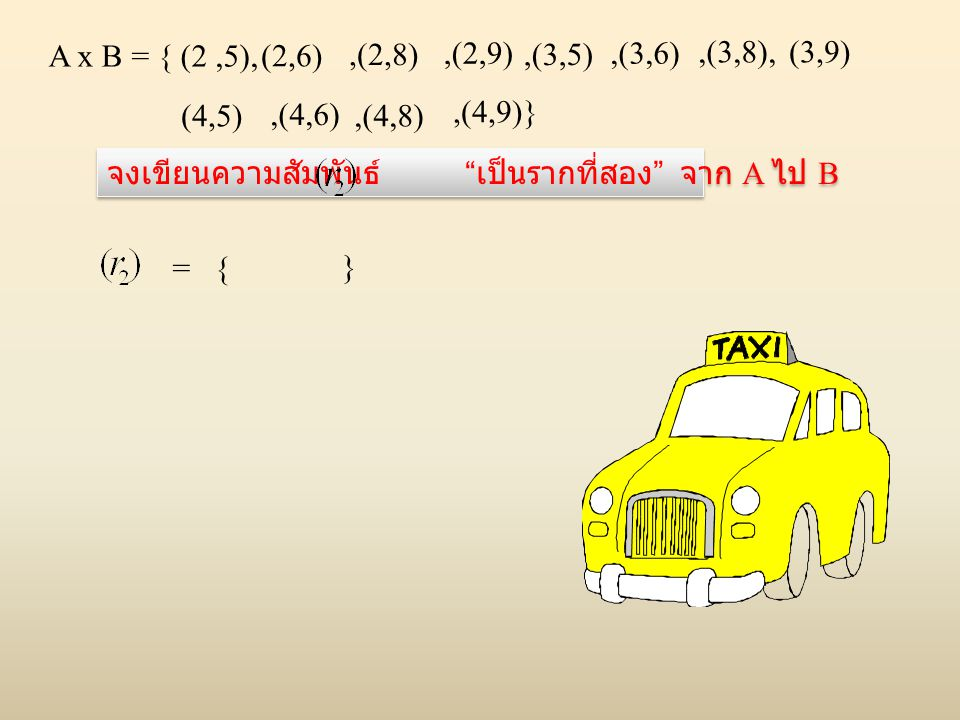 A x B = { (2 ,5), (2,6) ,(2,8) ,(2,9) ,(3,5) ,(3,6) ,(3,8), (3,9) (4,5) ,(4,6) ,(4,8) ,(4,9)}