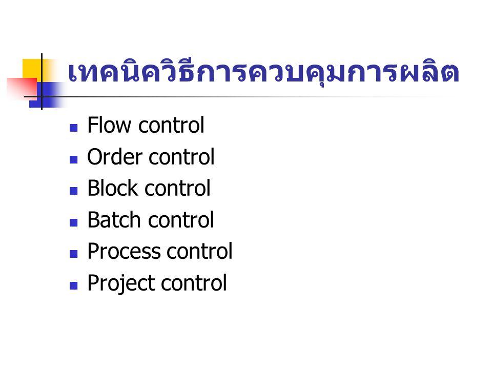 เทคนิควิธีการควบคุมการผลิต