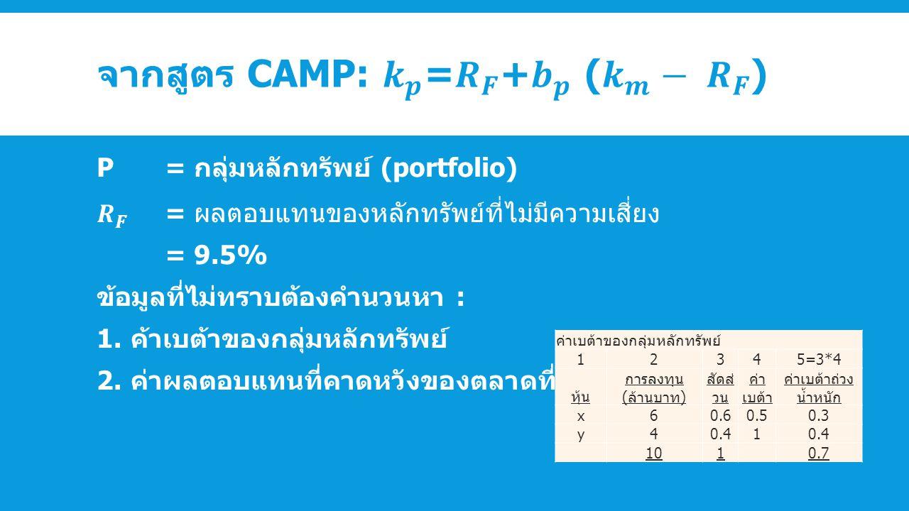 จากสูตร CAMP: 𝒌 𝒑 = 𝑹 𝑭 + 𝒃 𝒑 ( 𝒌 𝒎 − 𝑹 𝑭 )
