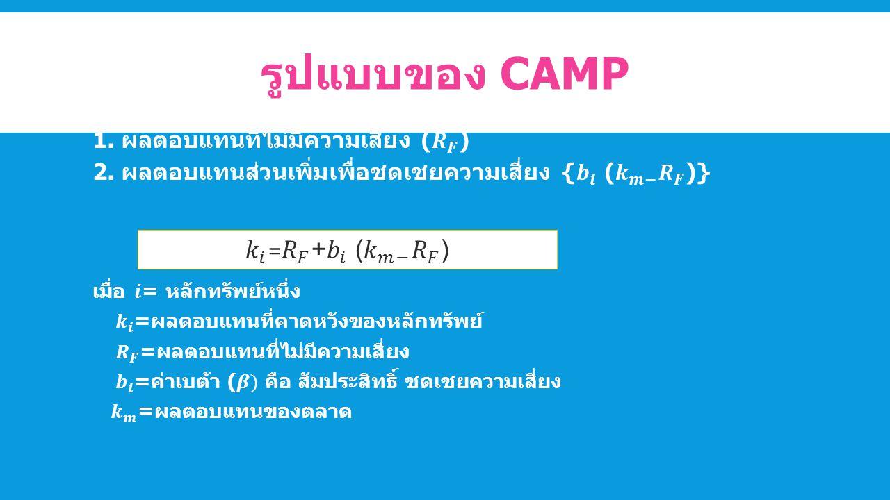รูปแบบของ CAMP 𝑘 𝑖 = 𝑅 𝐹 + 𝑏 𝑖 ( 𝑘 𝑚− 𝑅 𝐹 )