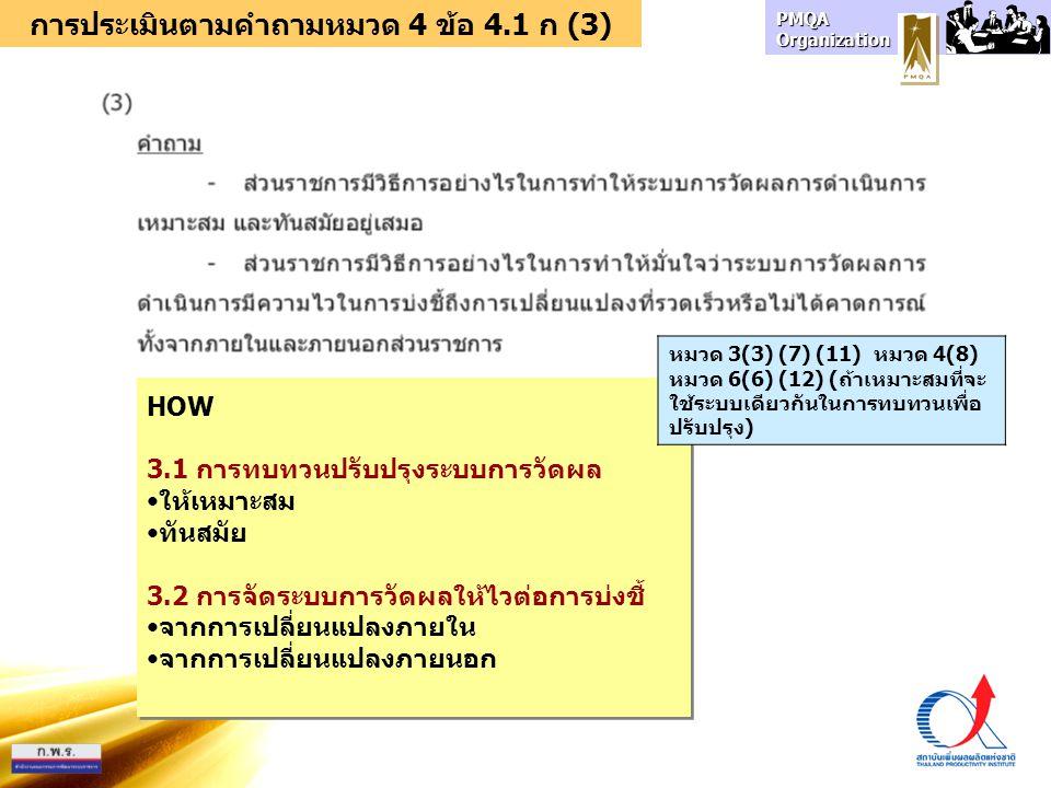 การประเมินตามคำถามหมวด 4 ข้อ 4.1 ก (3)