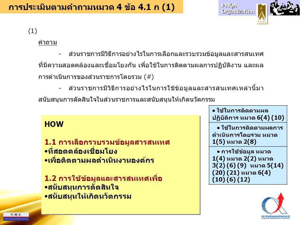 การประเมินตามคำถามหมวด 4 ข้อ 4.1 ก (1)