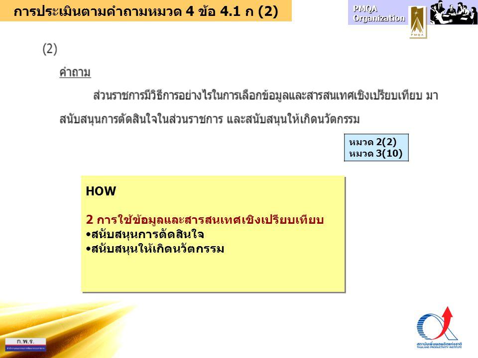 การประเมินตามคำถามหมวด 4 ข้อ 4.1 ก (2)