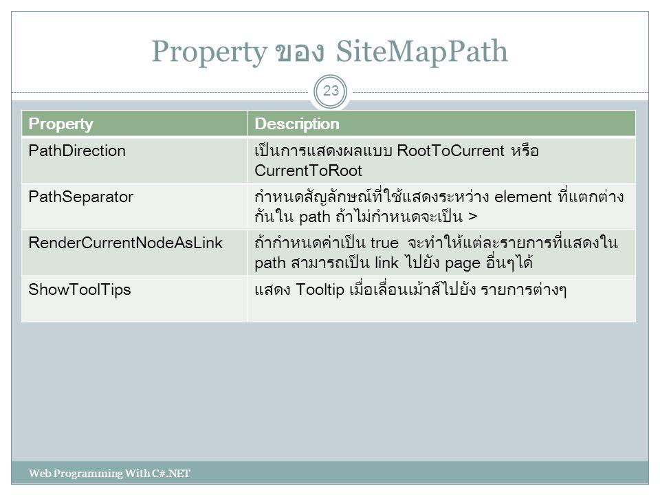 Property ของ SiteMapPath