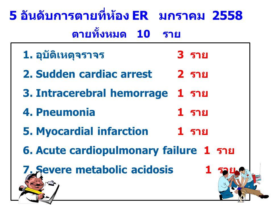 5 อันดับการตายที่ห้อง ER มกราคม 2558
