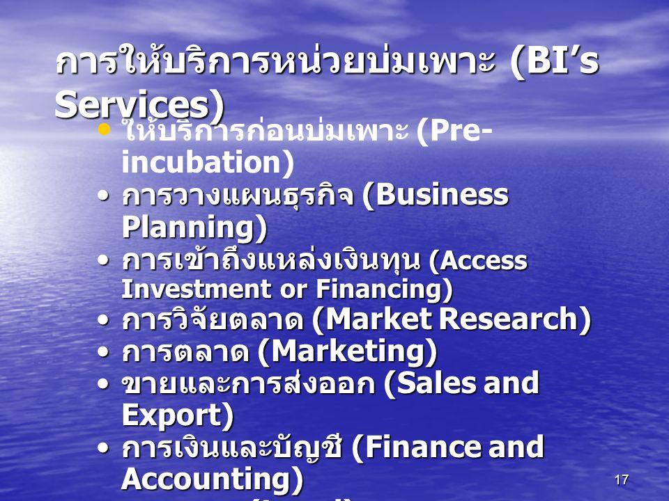 การให้บริการหน่วยบ่มเพาะ (BI's Services)