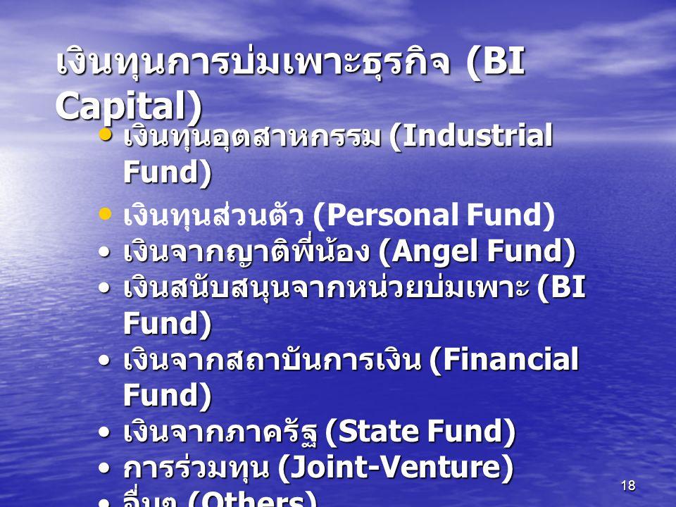 เงินทุนการบ่มเพาะธุรกิจ (BI Capital)