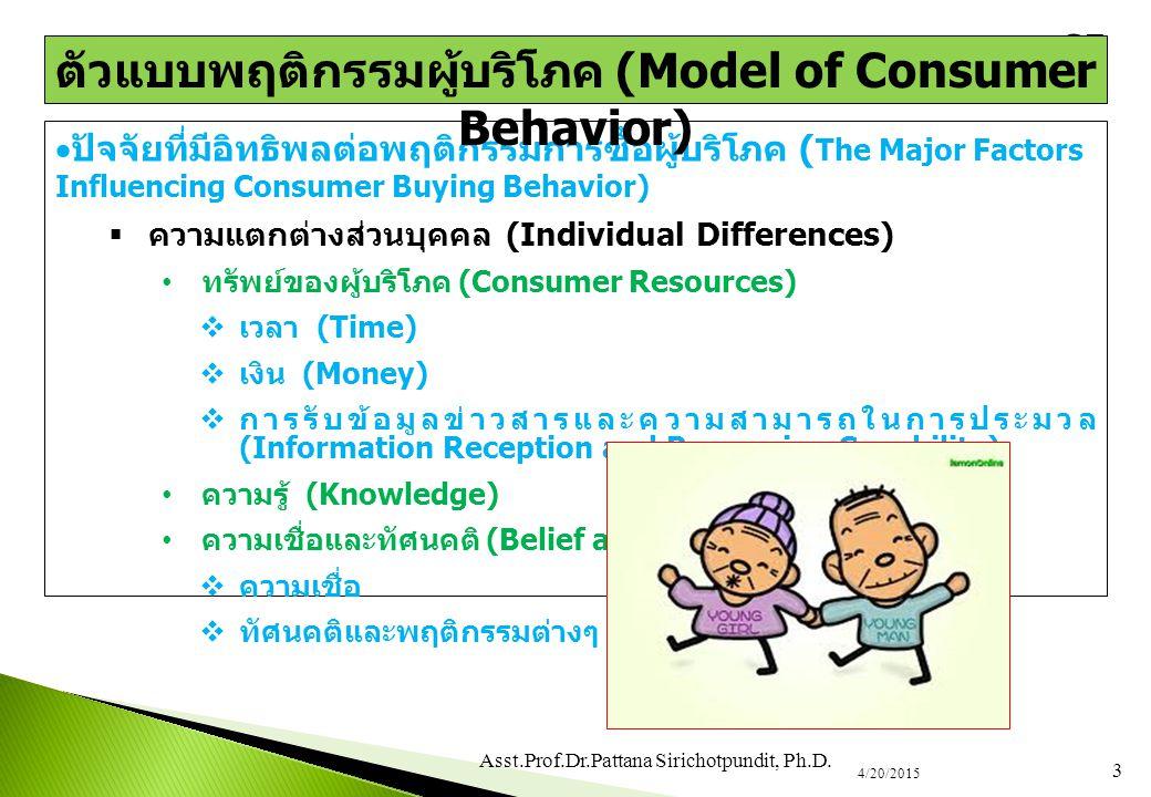 ตัวแบบพฤติกรรมผู้บริโภค (Model of Consumer Behavior)