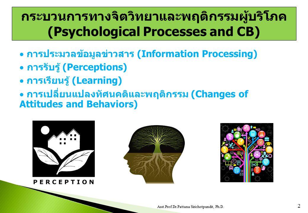 กระบวนการทางจิตวิทยาและพฤติกรรมผู้บริโภค