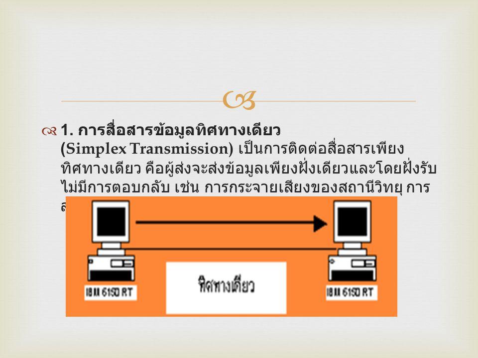 1. การสื่อสารข้อมูลทิศทางเดียว (Simplex Transmission) เป็นการติดต่อสื่อสารเพียงทิศทางเดียว คือผู้ส่งจะส่งข้อมูลเพียงฝั่งเดียวและโดยฝั่งรับไม่มีการตอบกลับ เช่น การกระจายเสียงของสถานีวิทยุ การส่ง e-mail เป็นต้น