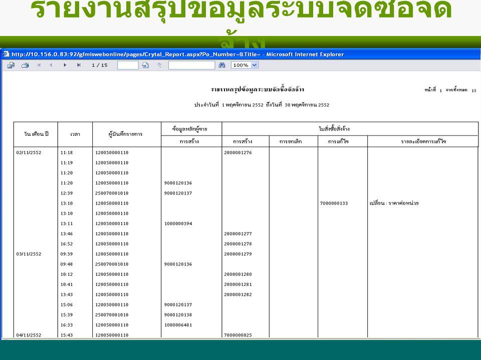 รายงานสรุปข้อมูลระบบจัดซื้อจัดจ้าง