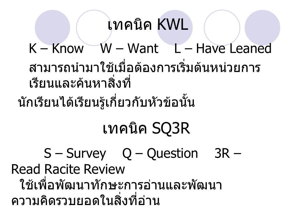 เทคนิค KWL เทคนิค SQ3R K – Know W – Want L – Have Leaned