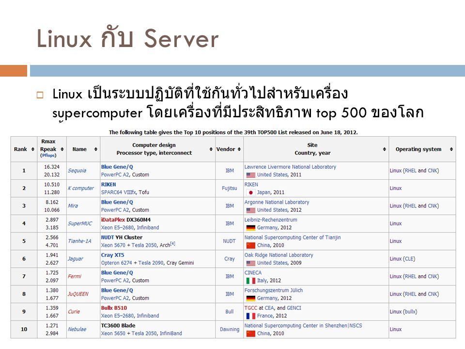 Linux กับ Server