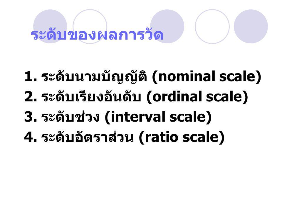 ระดับของผลการวัด 1. ระดับนามบัญญัติ (nominal scale)