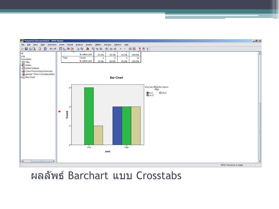 ผลลัพธ์ Barchart แบบ Crosstabs