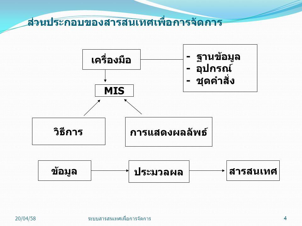 ส่วนประกอบของสารสนเทศเพื่อการจัดการ