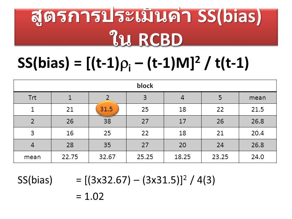สูตรการประเมินค่า SS(bias) ใน RCBD