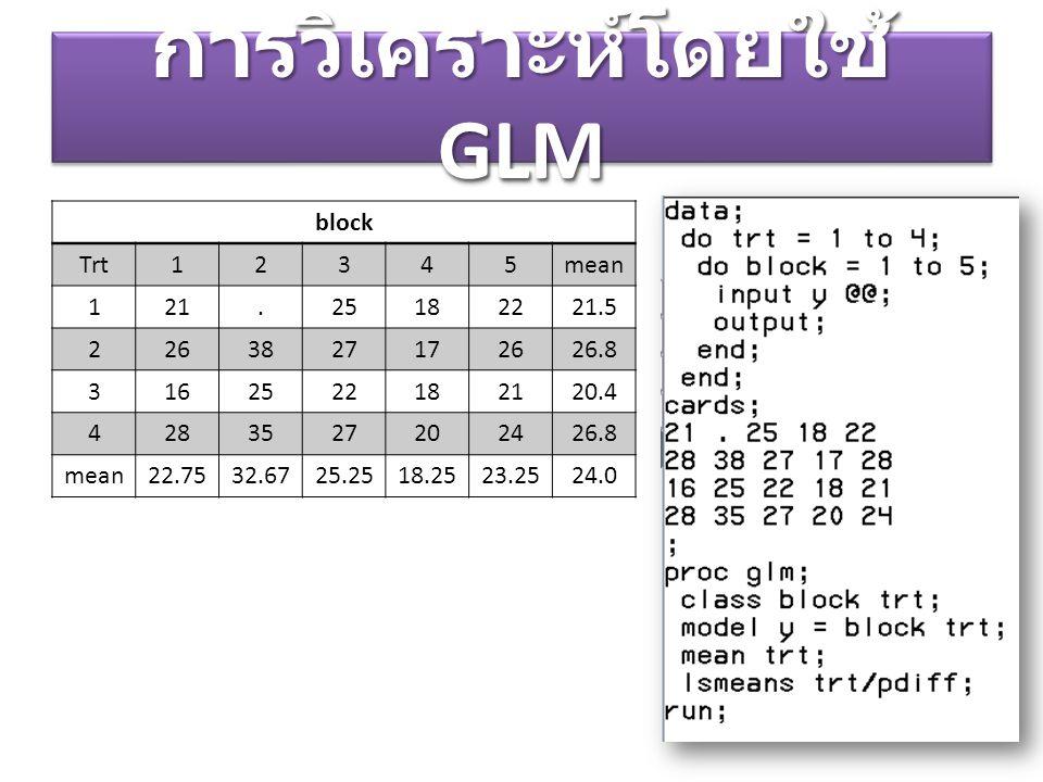 การวิเคราะห์โดยใช้ GLM