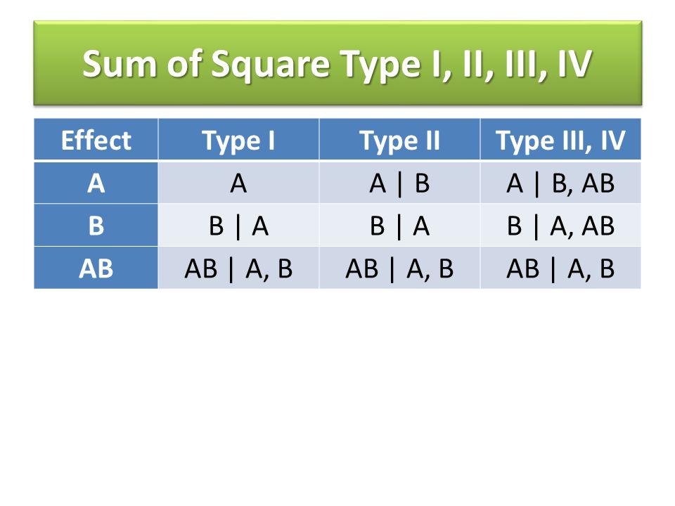 Sum of Square Type I, II, III, IV