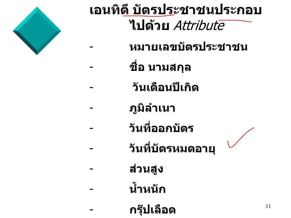 เอนทิตี บัตรประชาชนประกอบไปด้วย Attribute