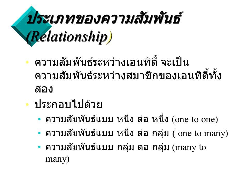 ประเภทของความสัมพันธ์ (Relationship)
