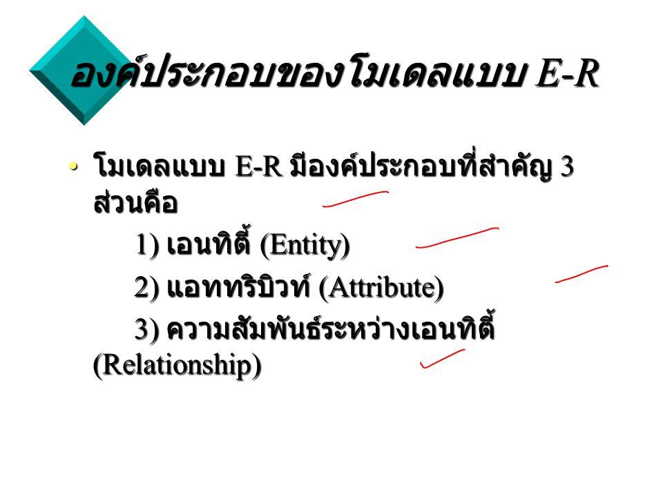 องค์ประกอบของโมเดลแบบ E-R