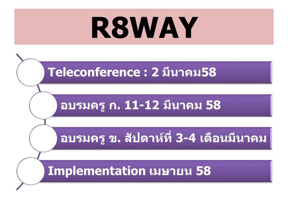 R8WAY Teleconference : 2 มีนาคม58 อบรมครู ก. 11-12 มีนาคม 58
