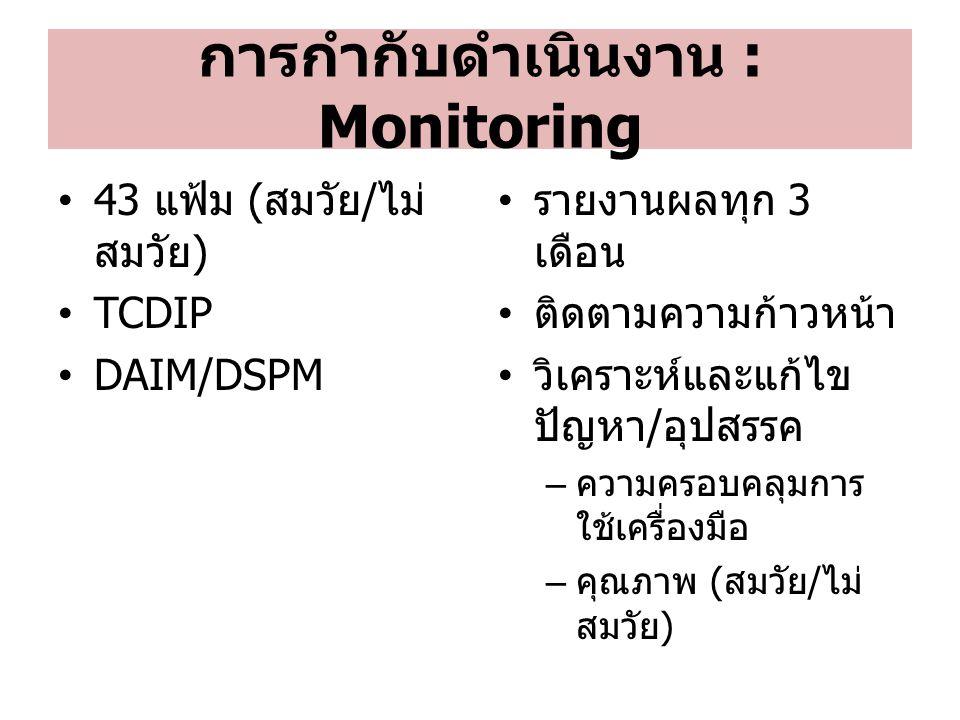 การกำกับดำเนินงาน : Monitoring