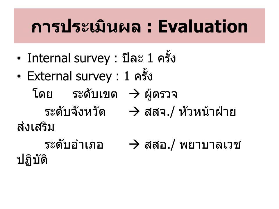 การประเมินผล : Evaluation
