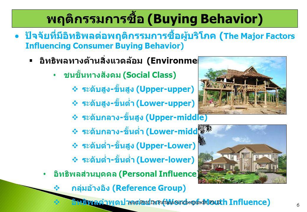 พฤติกรรมการซื้อ (Buying Behavior)