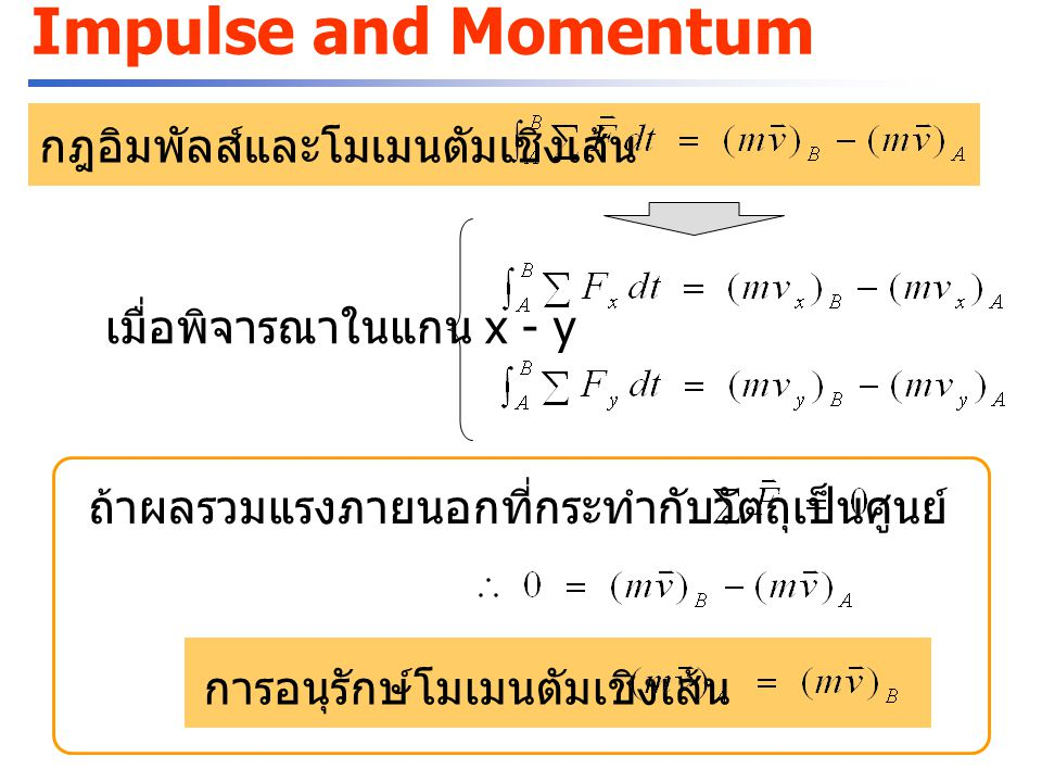 Impulse and Momentum กฎอิมพัลส์และโมเมนตัมเชิงเส้น