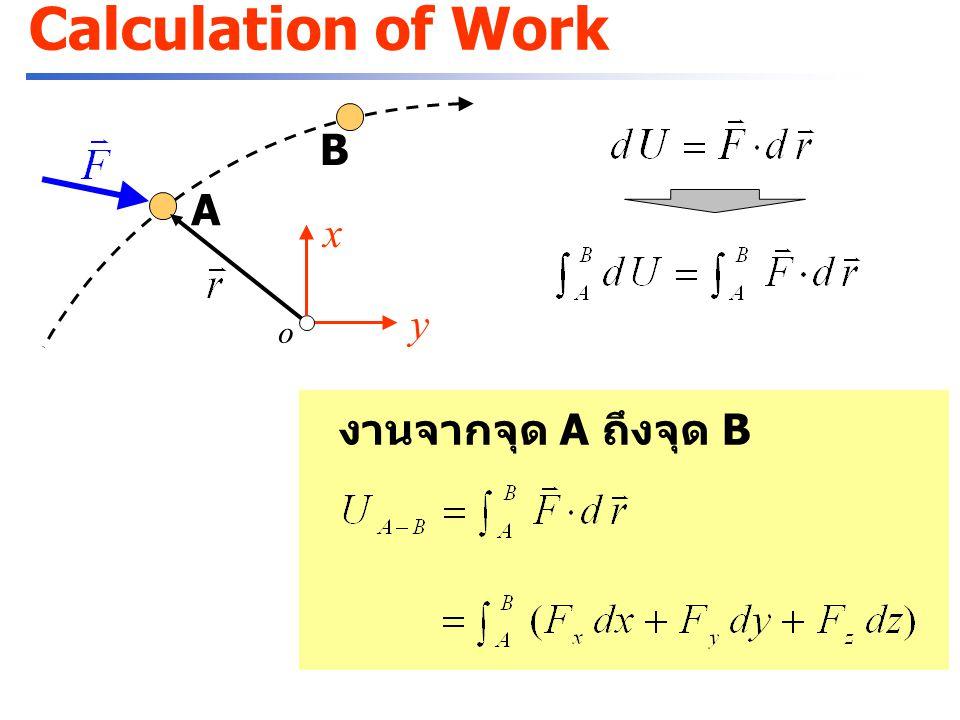 Calculation of Work B A x y o งานจากจุด A ถึงจุด B