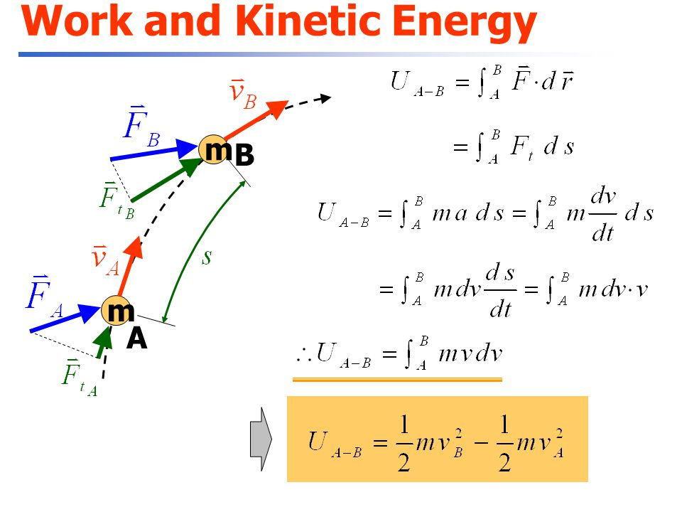 Work and Kinetic Energy