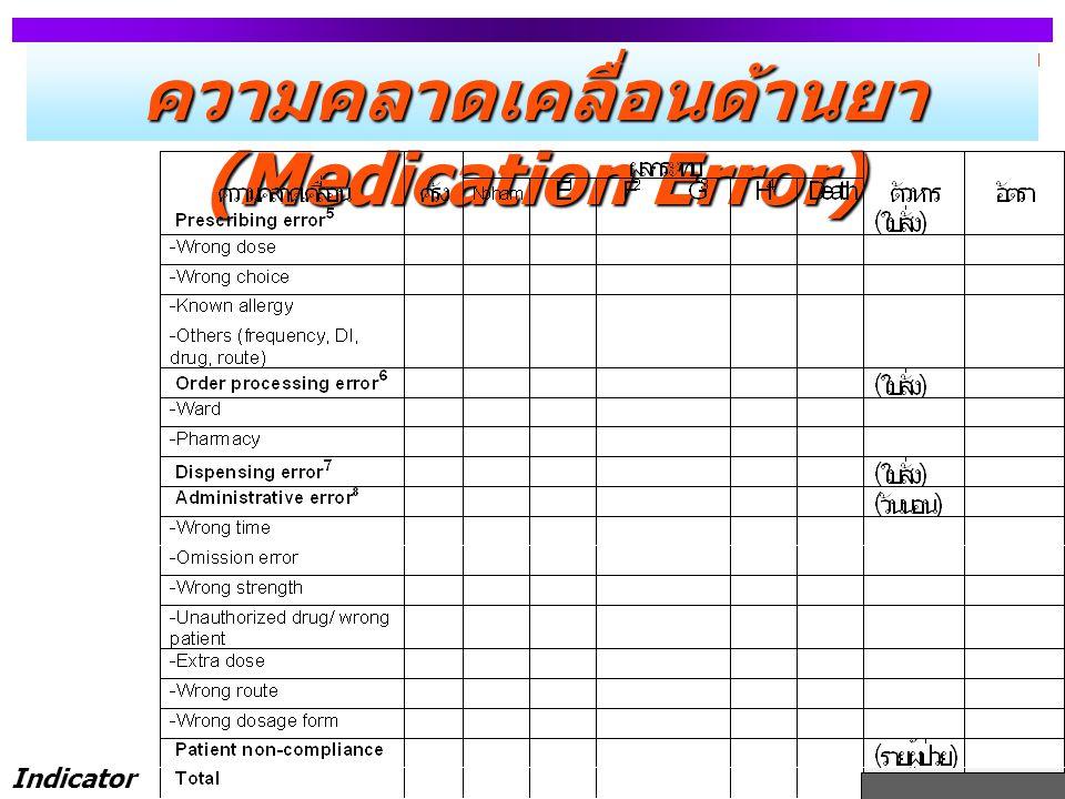 ความคลาดเคลื่อนด้านยา (Medication Error)