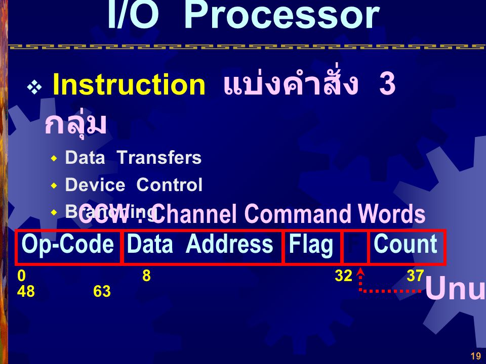 I/O Processor Unuse Instruction แบ่งคำสั่ง 3 กลุ่ม
