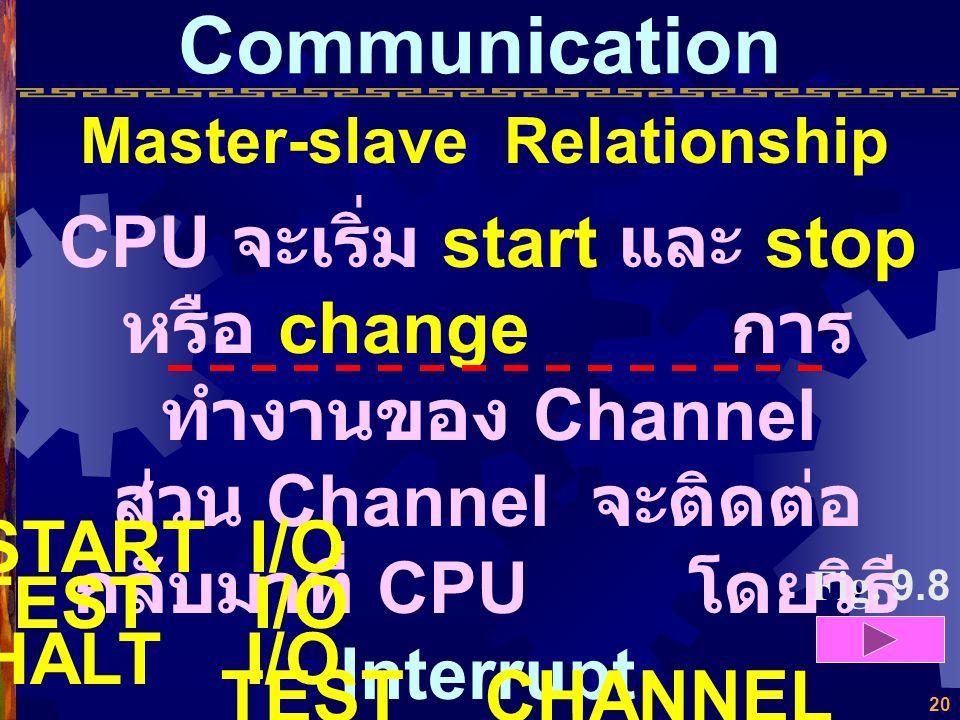 Master-slave Relationship
