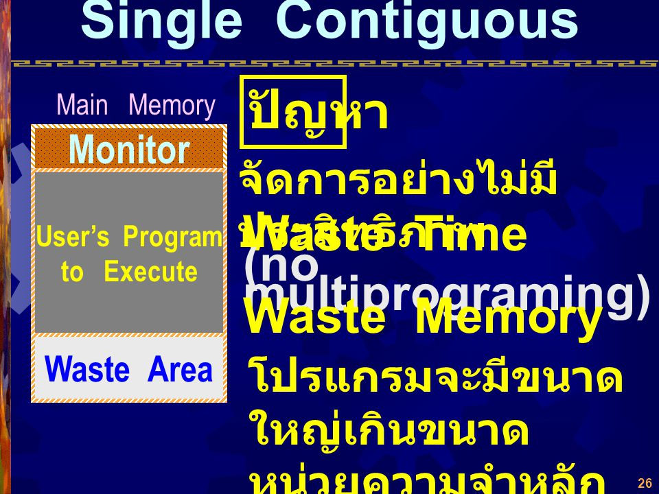 Single Contiguous ปัญหา Waste Time (no multiprograming) Waste Memory