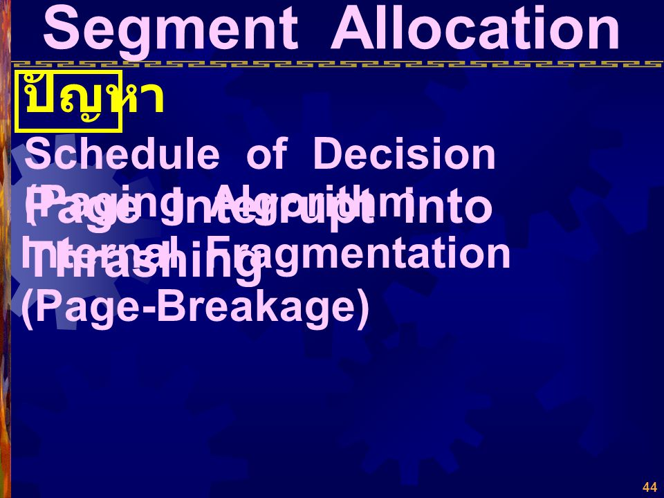Segment Allocation ปัญหา Page Interrupt into Thrashing
