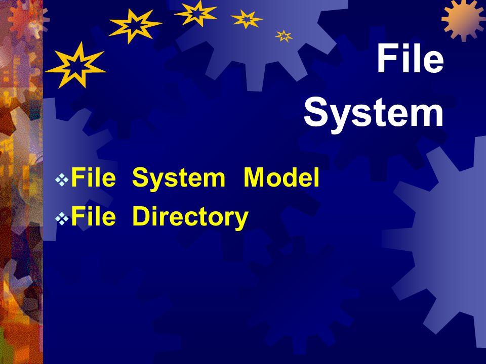 File System Model File Directory