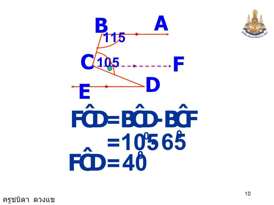 A B C D E 115 105 F D C F ˆ = B - 65 105 = - D C F ˆ = 40