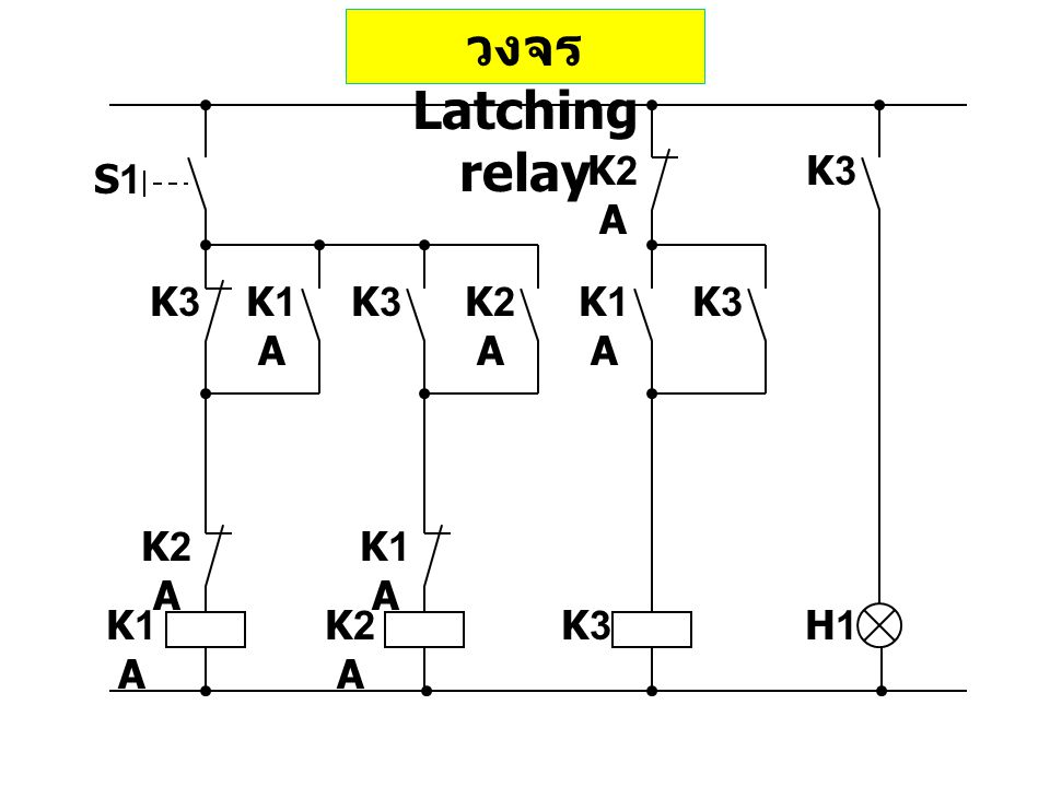 วงจร Latching relay S1 K1A K2A K3 H1