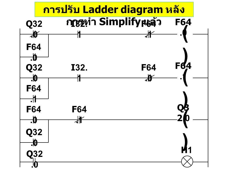 การปรับ Ladder diagram หลังการทำ Simplify แล้ว