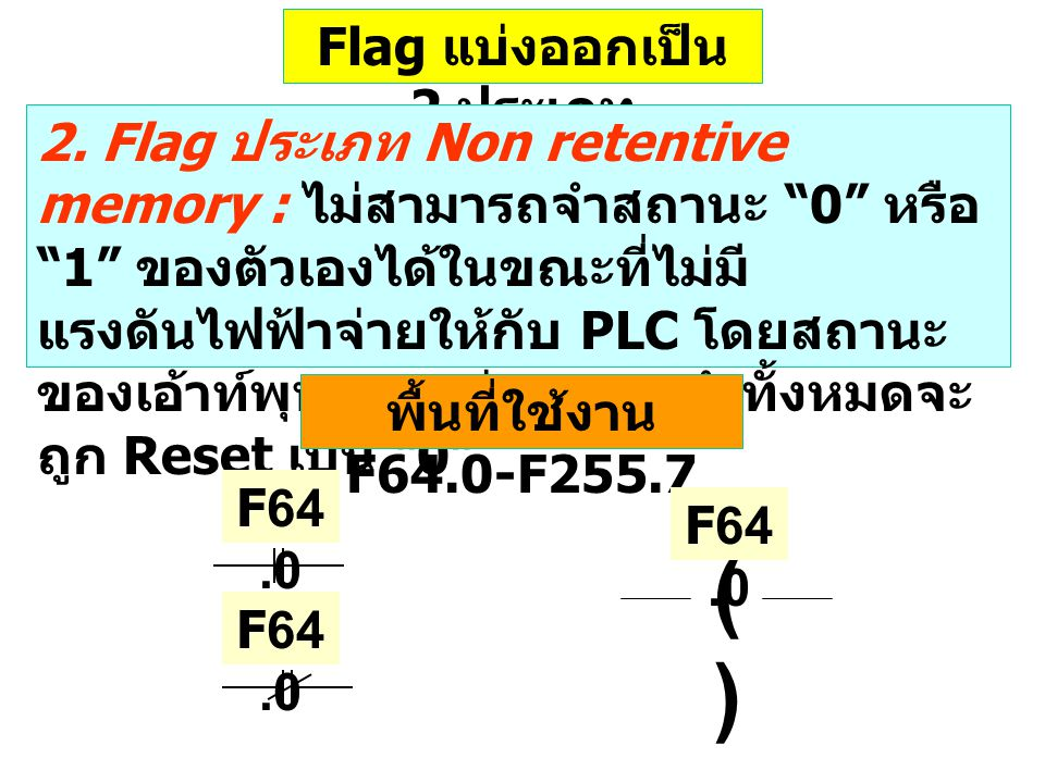 Flag แบ่งออกเป็น 2 ประเภท