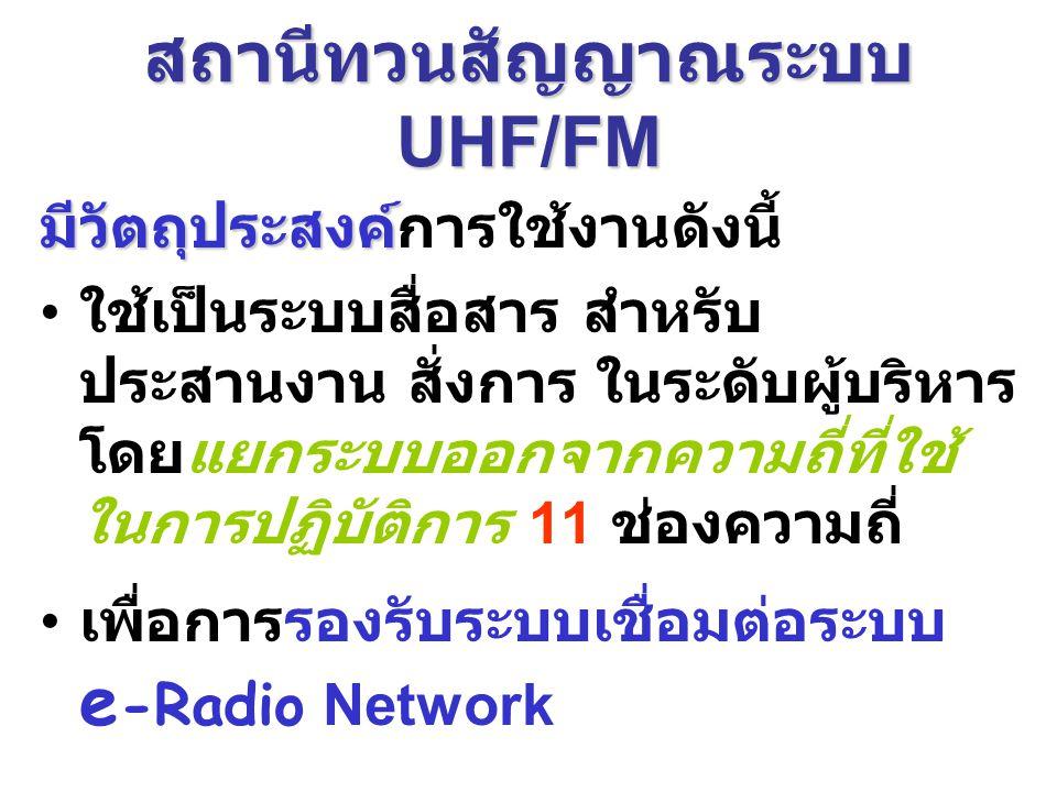สถานีทวนสัญญาณระบบ UHF/FM