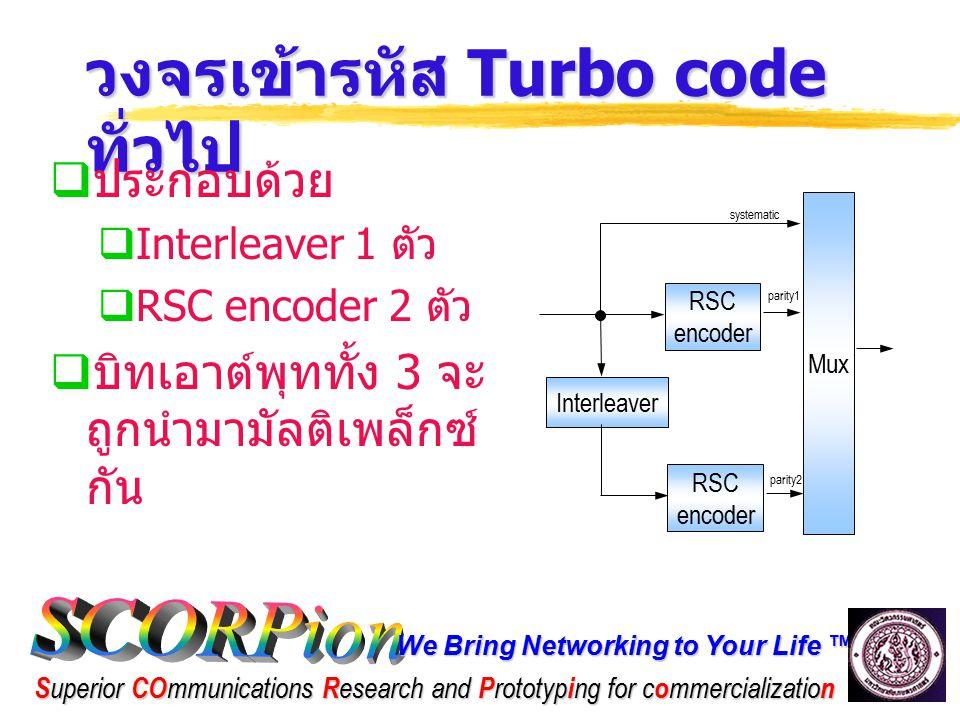 วงจรเข้ารหัส Turbo code ทั่วไป