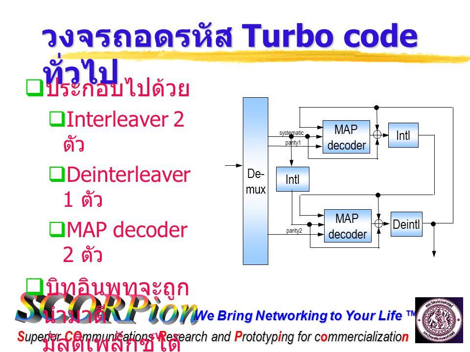 วงจรถอดรหัส Turbo code ทั่วไป