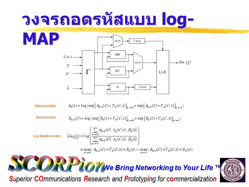 วงจรถอดรหัสแบบ log-MAP