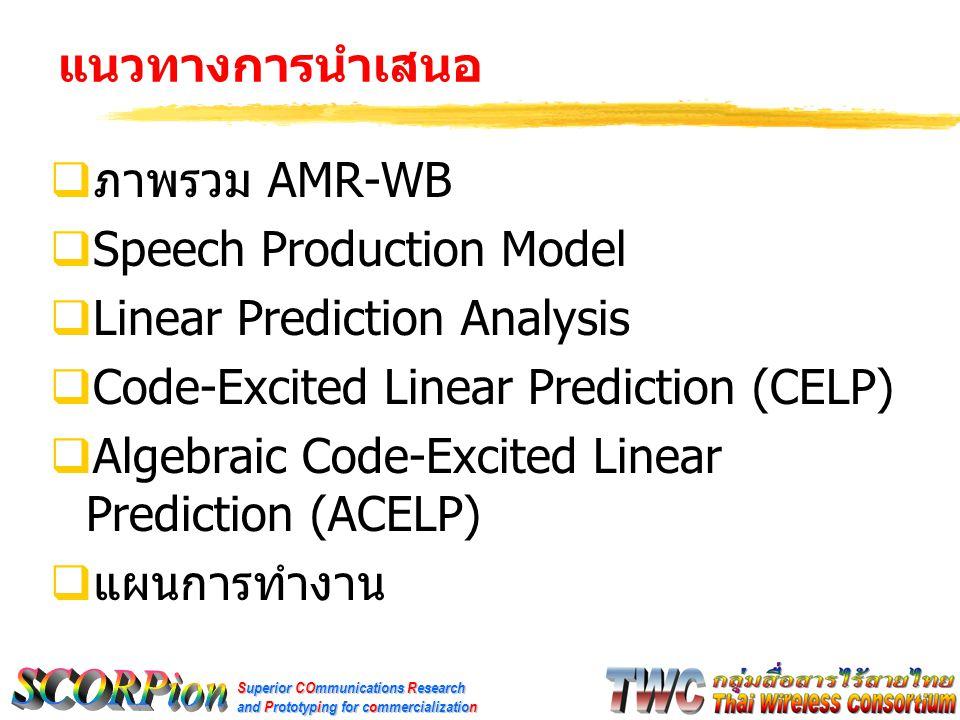 แนวทางการนำเสนอ ภาพรวม AMR-WB. Speech Production Model. Linear Prediction Analysis. Code-Excited Linear Prediction (CELP)