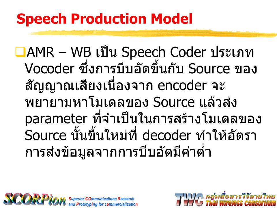 Speech Production Model