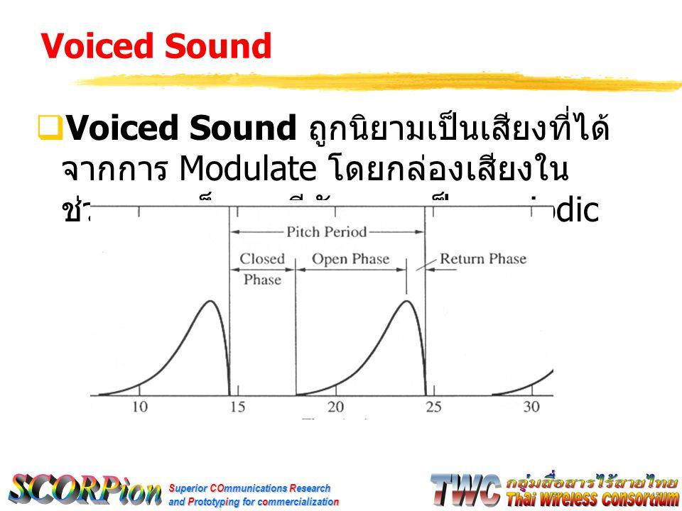 Voiced Sound Voiced Sound ถูกนิยามเป็นเสียงที่ได้จากการ Modulate โดยกล่องเสียงในช่วงเวลาเล็กๆจะมีลักษณะเป็น periodic.